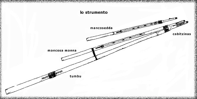 Luneddas (Fonte: gabob.altervista.org)